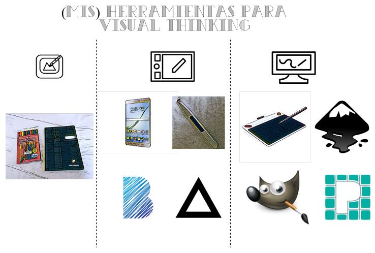 visual-thinking_27107752